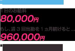 1日のお給料80000円。週3で1ヵ月続けると960000円
