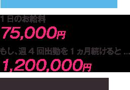 1日のお給料75000円。週4で1ヵ月続けると1200000円